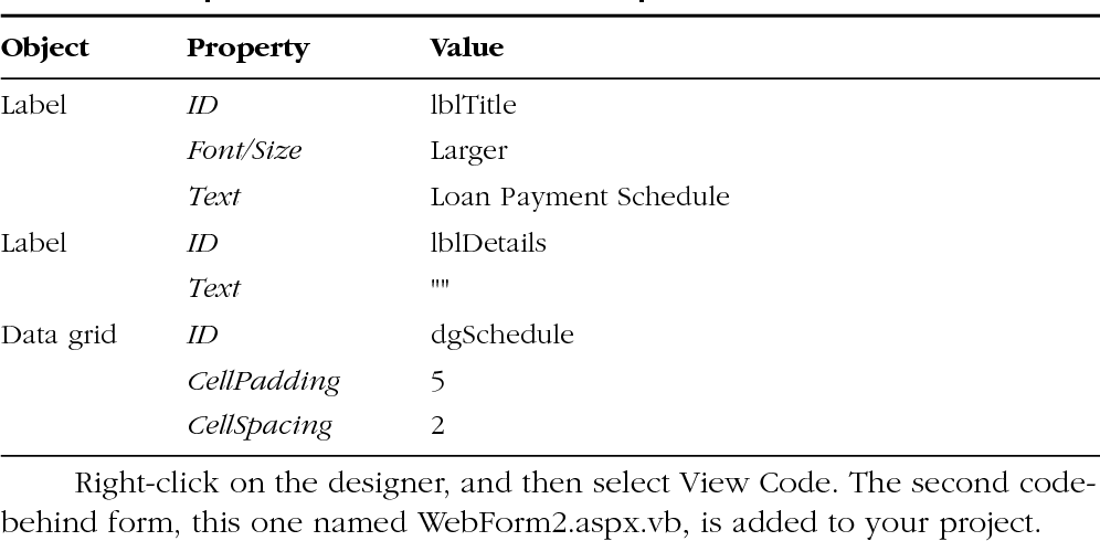 Table 9-4 from Upgrading microsoft visual basic 6 0 to microsoft
