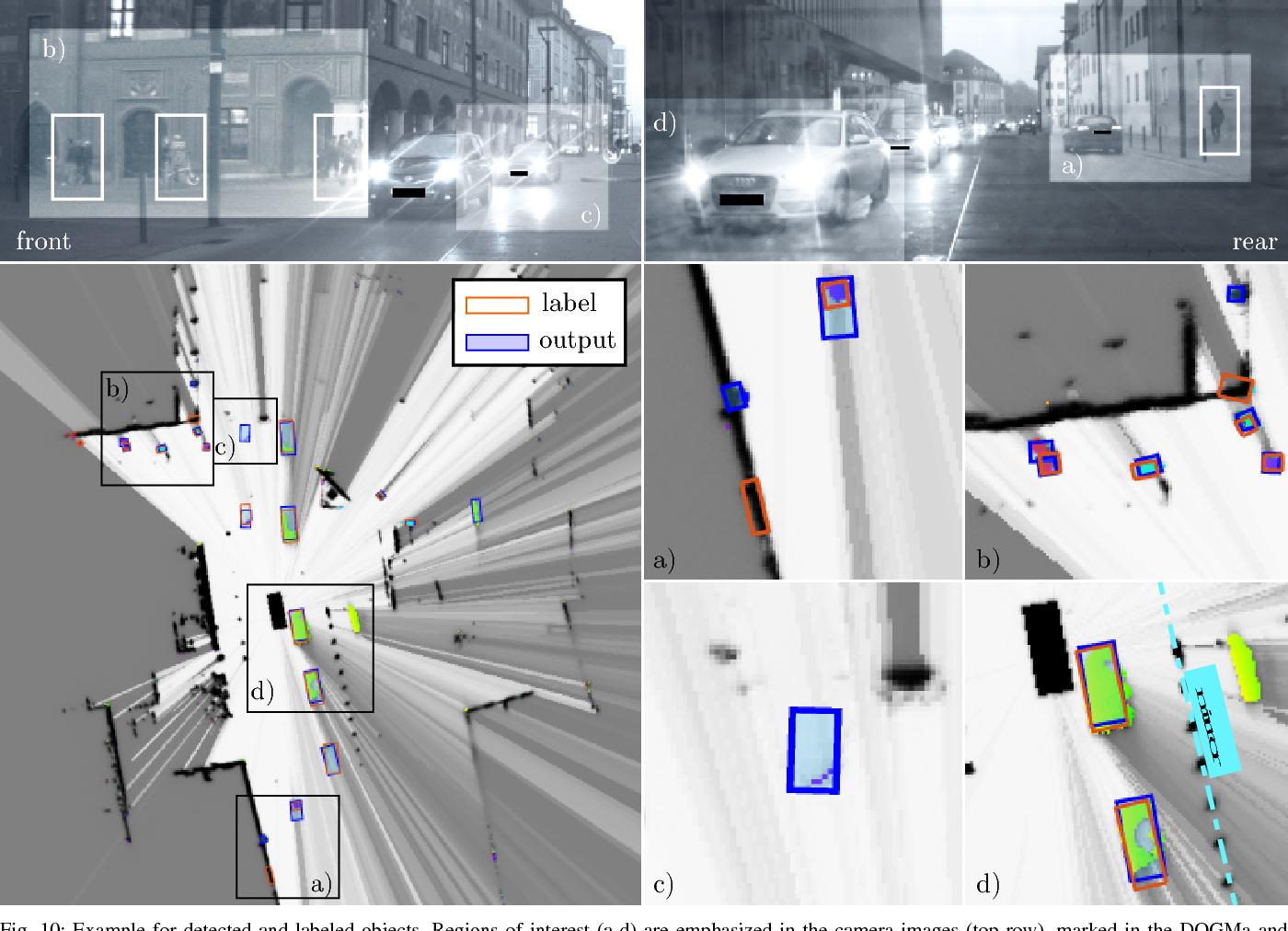 Figure 1 for Object Detection on Dynamic Occupancy Grid Maps Using Deep Learning and Automatic Label Generation