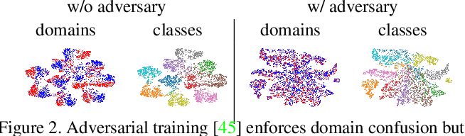 Figure 3 for Towards Fairness in Visual Recognition: Effective Strategies for Bias Mitigation
