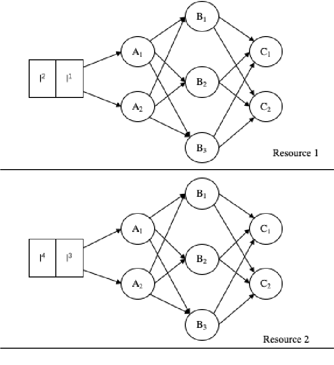 Figure 4 for From Distributed Machine Learning to Federated Learning: A Survey