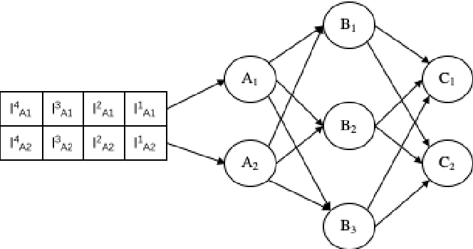 Figure 3 for From Distributed Machine Learning to Federated Learning: A Survey