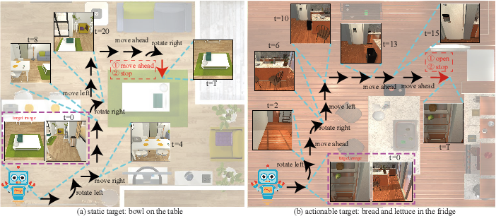 Figure 1 for Improving Target-driven Visual Navigation with Attention on 3D Spatial Relationships