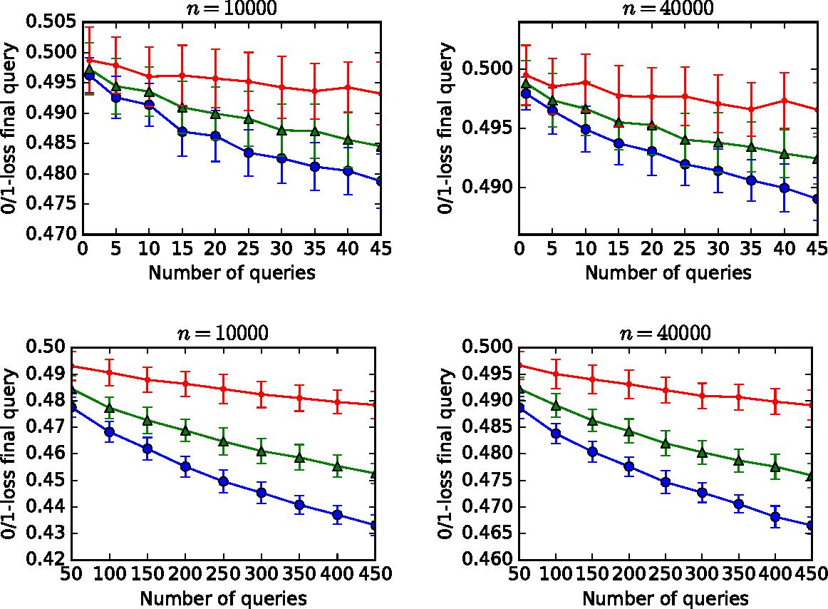 Figure 1 for Climbing a shaky ladder: Better adaptive risk estimation