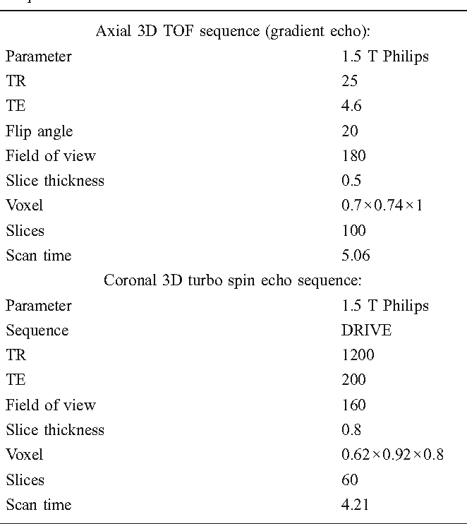 Preoperative MRI/MRA for microvascular decompression in trigeminal ...