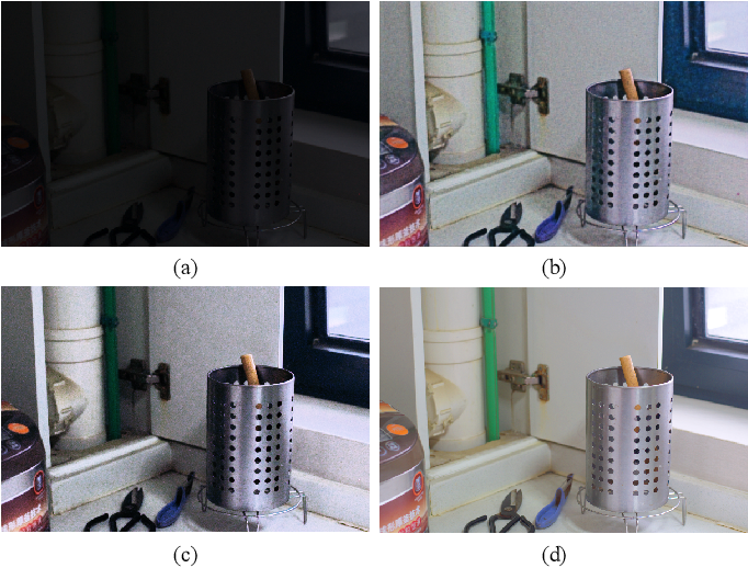 Figure 1 for Self-supervised Image Enhancement Network: Training with Low Light Images Only