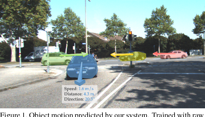 Figure 1 for Learning Independent Object Motion from Unlabelled Stereoscopic Videos