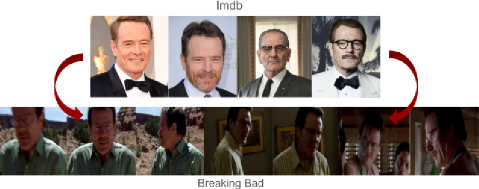 Figure 1 for Who's that Actor? Automatic Labelling of Actors in TV series starting from IMDB Images