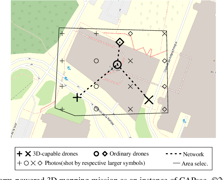 Figure 1 for Heuristics for optimizing 3D mapping missions over swarm-powered ad hoc clouds