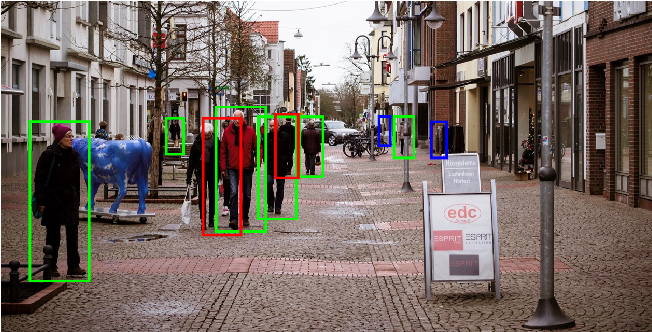 Figure 1 for Resisting the Distracting-factors in Pedestrian Detection
