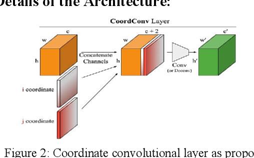 Figure 3 for SkeletonNet: Shape Pixel to Skeleton Pixel