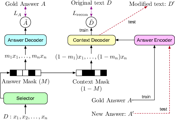Figure 4 for Controlling Text Edition by Changing Answers of Specific Questions