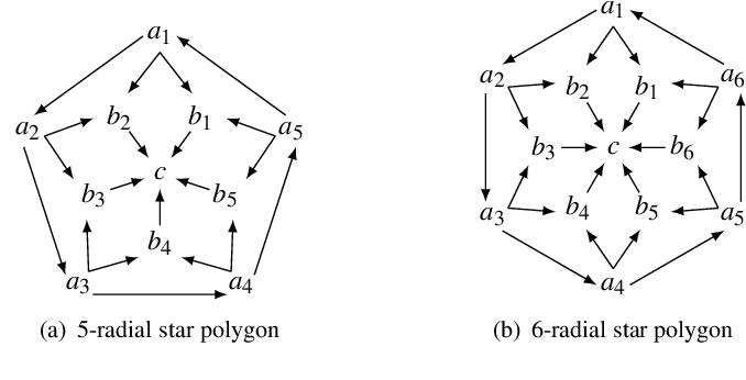 Figure 4 for Paracoherent Answer Set Semantics meets Argumentation Frameworks