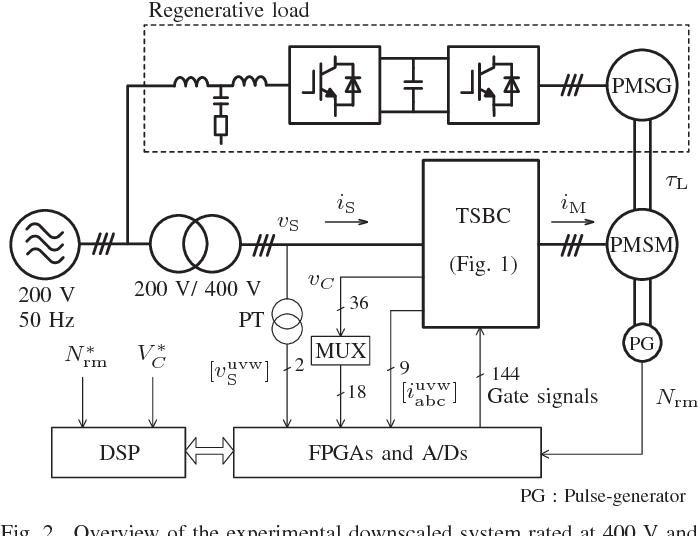 V Gate Magnet Motor Design Impremedia Net
