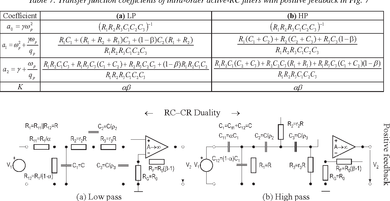 Figure 6 From Low Noise Active Rc Allpole Filters Using Optimized Pass Filter Circuit Biquads Semantic Scholar