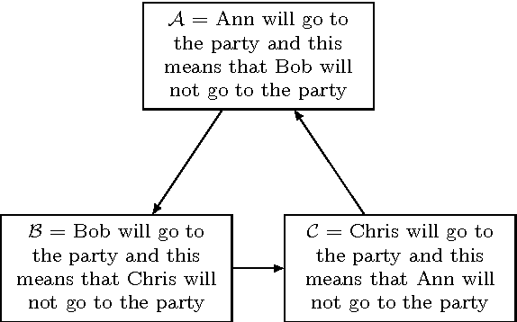 Figure 1 for Probabilistic Argumentation with Epistemic Extensions and Incomplete Information