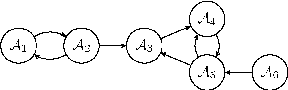Figure 3 for Probabilistic Argumentation with Epistemic Extensions and Incomplete Information
