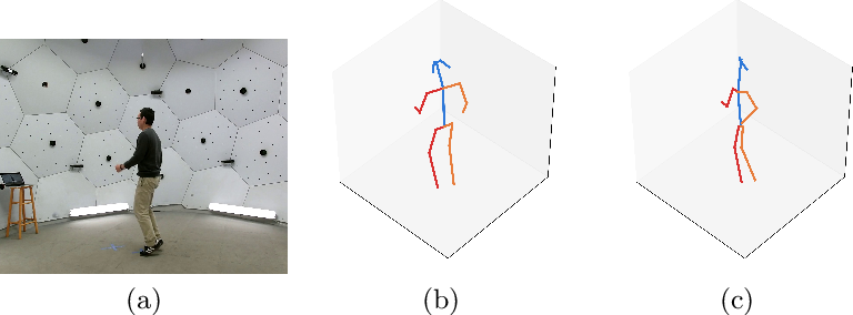 Figure 2 for Multi-Person Absolute 3D Human Pose Estimation with Weak Depth Supervision