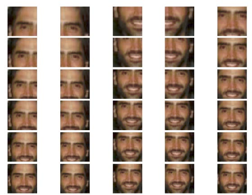 Figure 3 for When Face Recognition Meets with Deep Learning: an Evaluation of Convolutional Neural Networks for Face Recognition