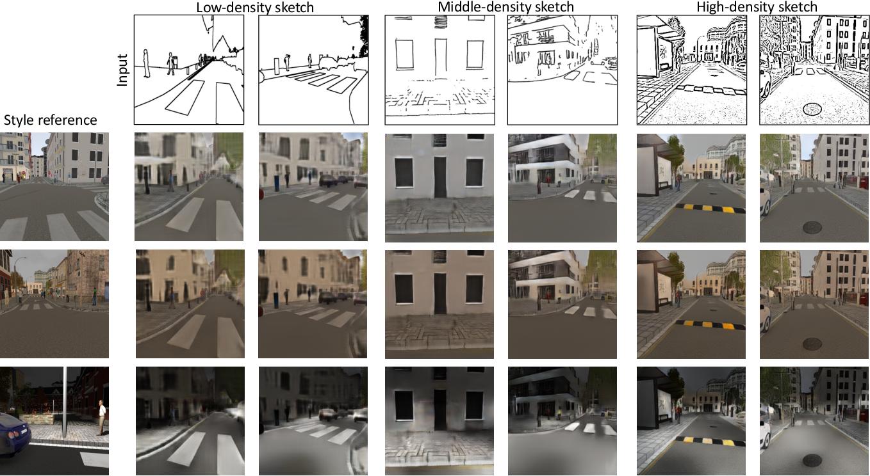 Figure 3 for Multi-Density Sketch-to-Image Translation Network