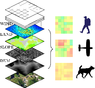 Figure 1 for Strategic Control of Proximity Relationships in Heterogeneous Search and Rescue Teams