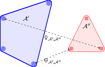 Figure 4 for Strategic Control of Proximity Relationships in Heterogeneous Search and Rescue Teams