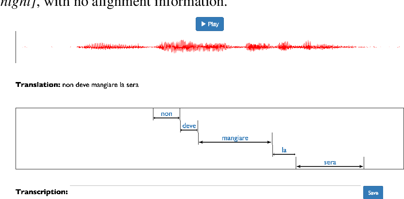Figure 3 for A case study on using speech-to-translation alignments for language documentation
