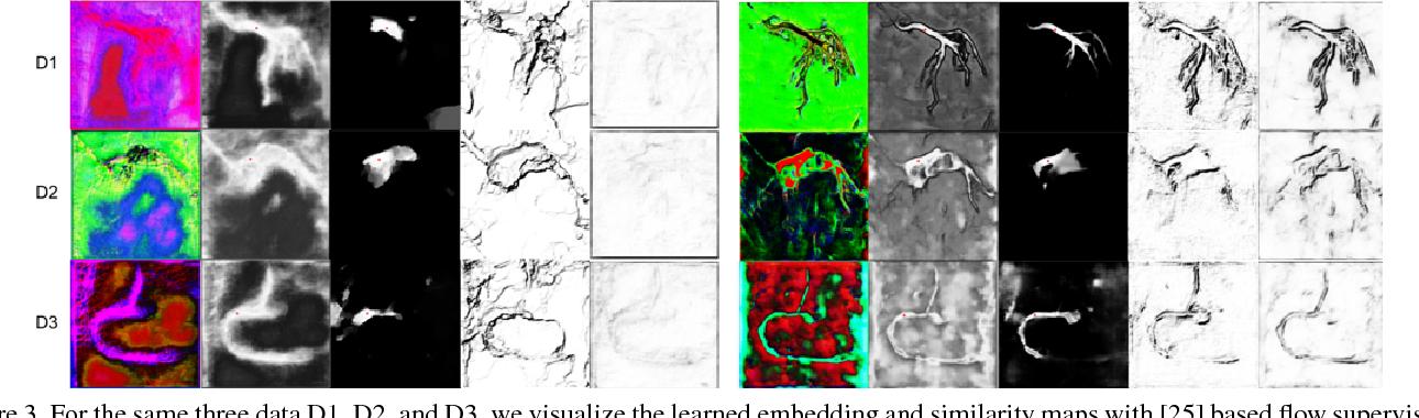 Figure 3 for Flow Based Self-supervised Pixel Embedding for Image Segmentation