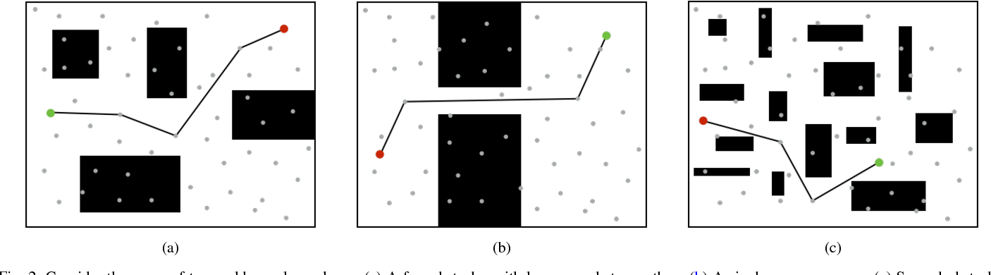 Figure 2 for Anytime Motion Planning on Large Dense Roadmaps with Expensive Edge Evaluations