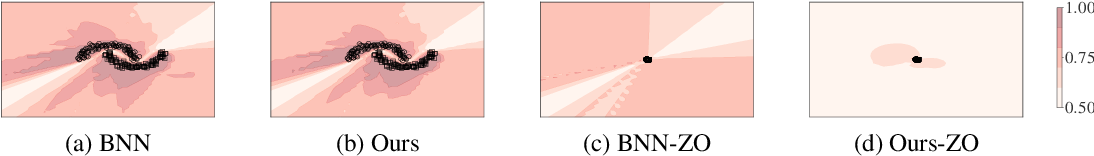 Figure 1 for Fixing Asymptotic Uncertainty of Bayesian Neural Networks with Infinite ReLU Features