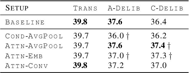 Figure 2 for Transformer-based Cascaded Multimodal Speech Translation