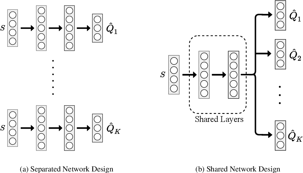 Figure 1 for Cross Learning in Deep Q-Networks
