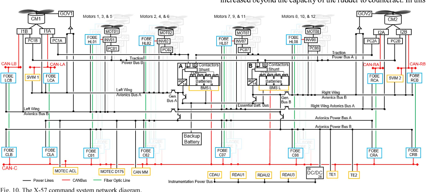 X 57 Power And Command System Design Can Bus Network Diagram The