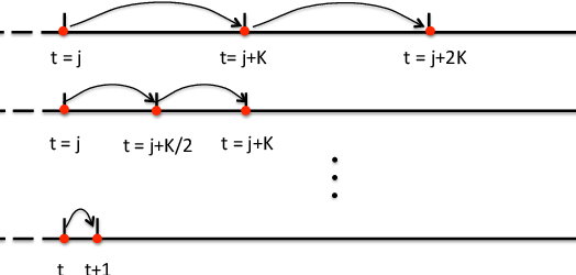 Figure 1 for Context-aware Active Multi-Step Reinforcement Learning