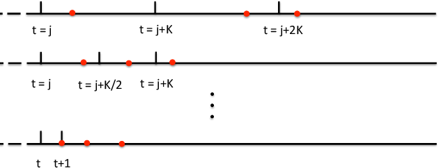 Figure 3 for Context-aware Active Multi-Step Reinforcement Learning