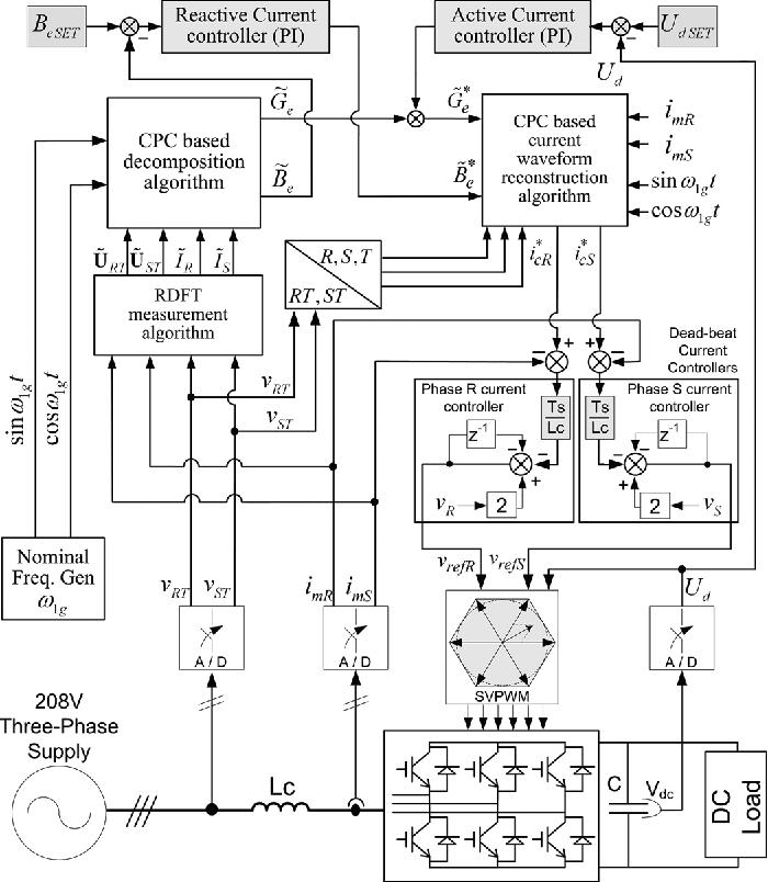 Three Phase 208v Wiring