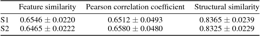Figure 2 for Deep adversarial neural decoding