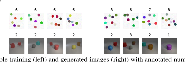 Figure 3 for Bias and Generalization in Deep Generative Models: An Empirical Study