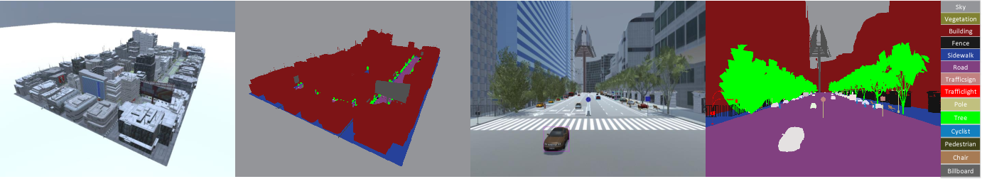 Figure 1 for The ParallelEye Dataset: Constructing Large-Scale Artificial Scenes for Traffic Vision Research