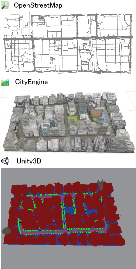 Figure 3 for The ParallelEye Dataset: Constructing Large-Scale Artificial Scenes for Traffic Vision Research