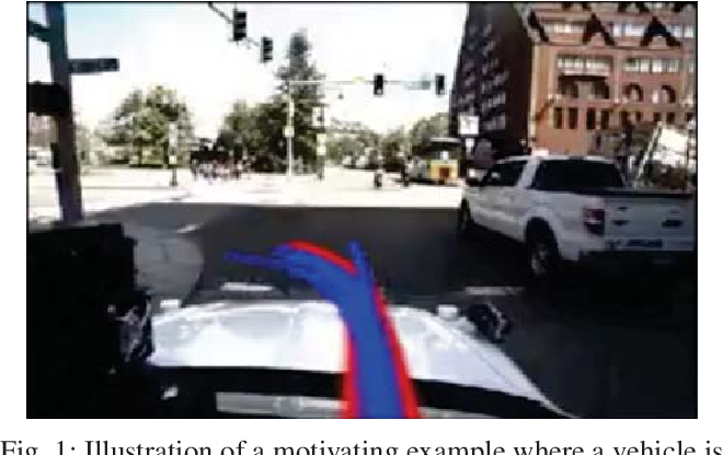 Figure 1 for Uncertainty-Aware Driver Trajectory Prediction at Urban Intersections