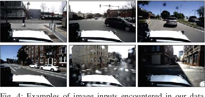 Figure 4 for Uncertainty-Aware Driver Trajectory Prediction at Urban Intersections