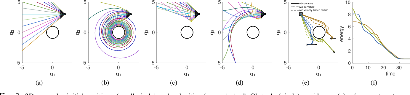 Figure 3 for RMPflow: A Geometric Framework for Generation of Multi-Task Motion Policies