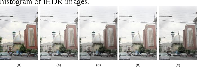 Figure 1 for High dynamic range image forensics using cnn