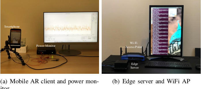 Figure 1 for Energy Drain of the Object Detection Processing Pipeline for Mobile Devices: Analysis and Implications