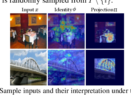 Figure 4 for i-Algebra: Towards Interactive Interpretability of Deep Neural Networks