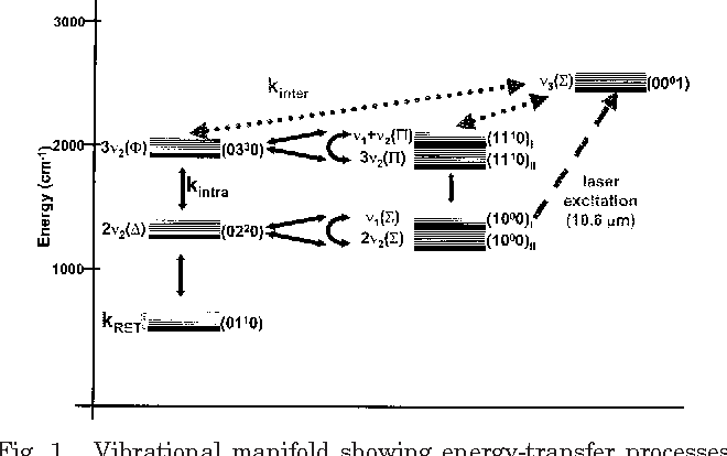 figure 1 from co 2 imaging with saturated planar laser induced rh semanticscholar org CO2 Phase Change Diagram