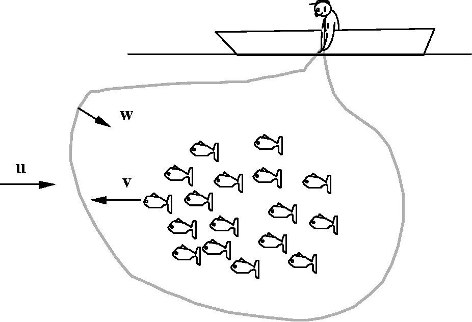 Figure 2 4 From 2 Governing Equations 2 1 Two Phase Flow Regimes