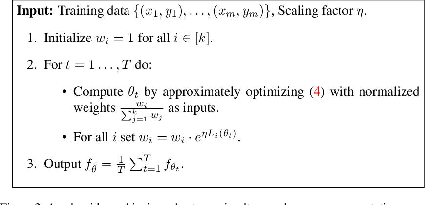 Figure 3 for Adversarial Robustness Across Representation Spaces