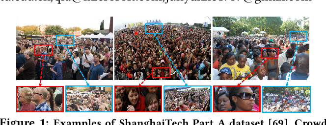 Figure 1 for Improving the Learning of Multi-column Convolutional Neural Network for Crowd Counting