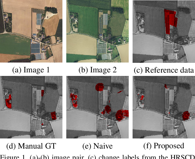 Figure 1 for Guided Anisotropic Diffusion and Iterative Learning for Weakly Supervised Change Detection
